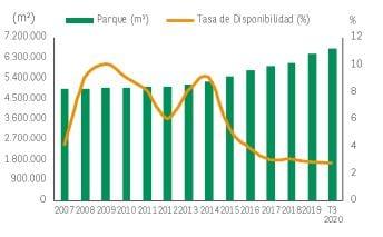 evolucion disponibilidad BNP Paribas