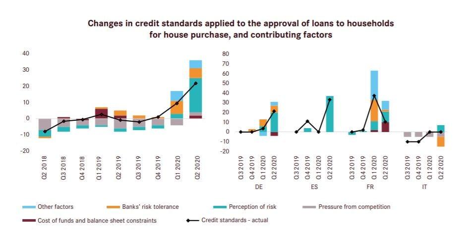 grafico tolerancia creditos fuente Patrizia