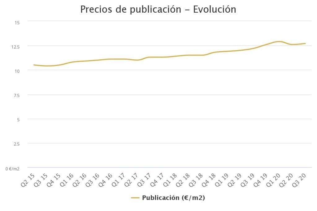 precios de publicacin ev 1