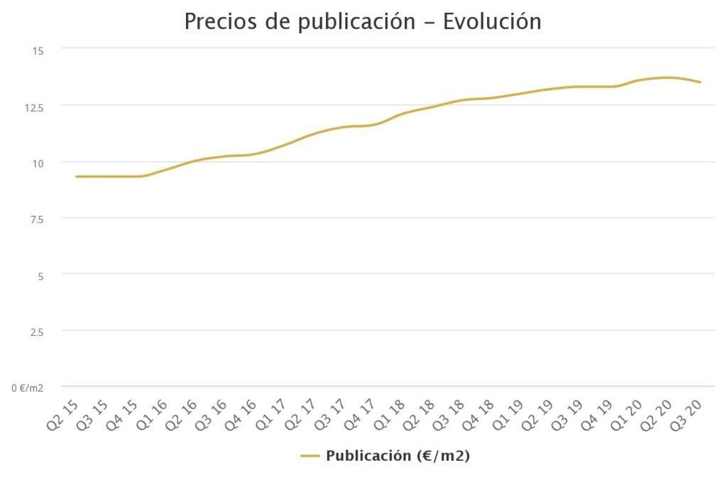 precios de publicacin ev 2