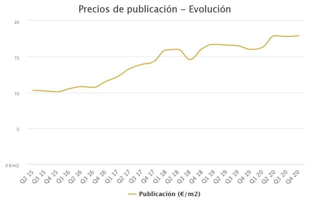 precios de publicacin ev 3 1