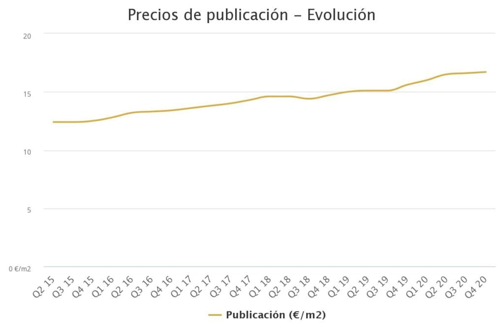 precios de publicacin ev 13