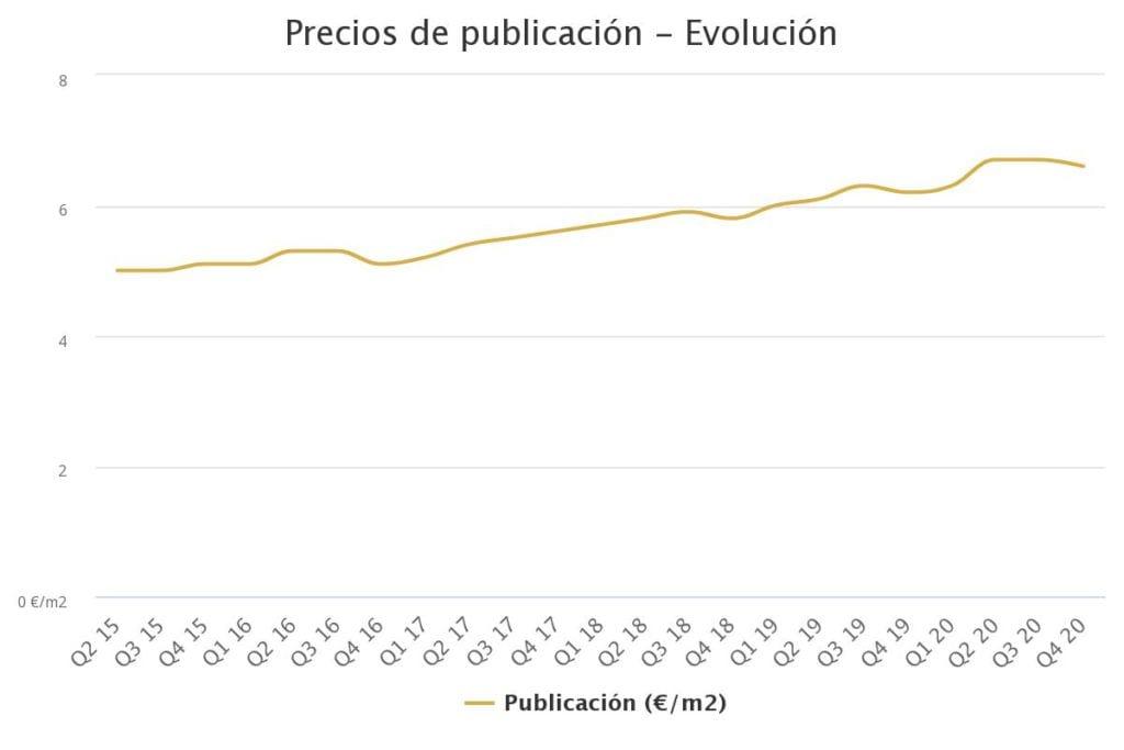 precios de publicacin ev 14