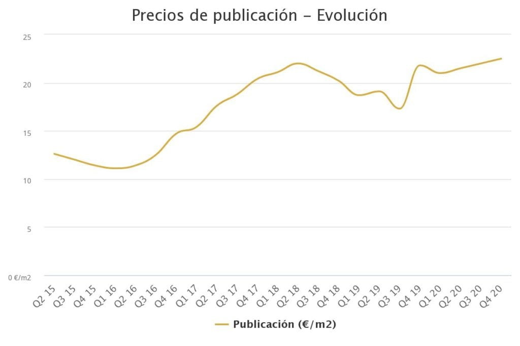 precios de publicacin ev 17