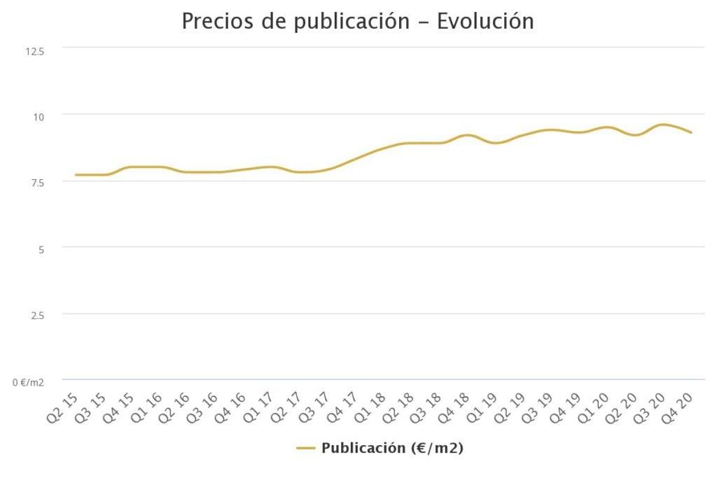 precios de publicacin ev 5