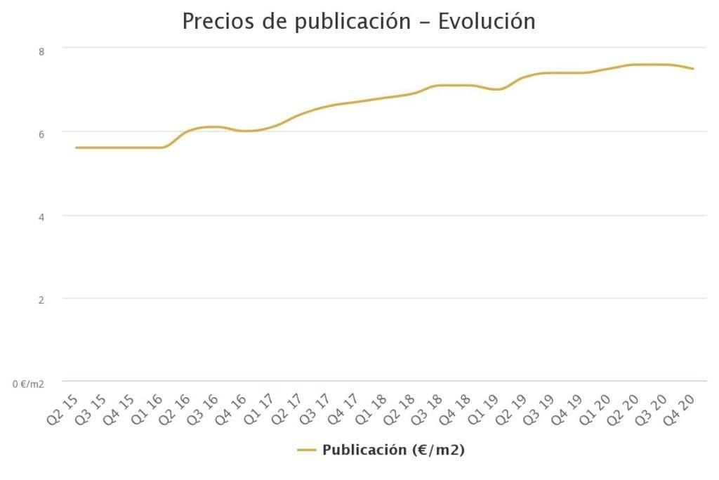 precios de publicacin ev 6