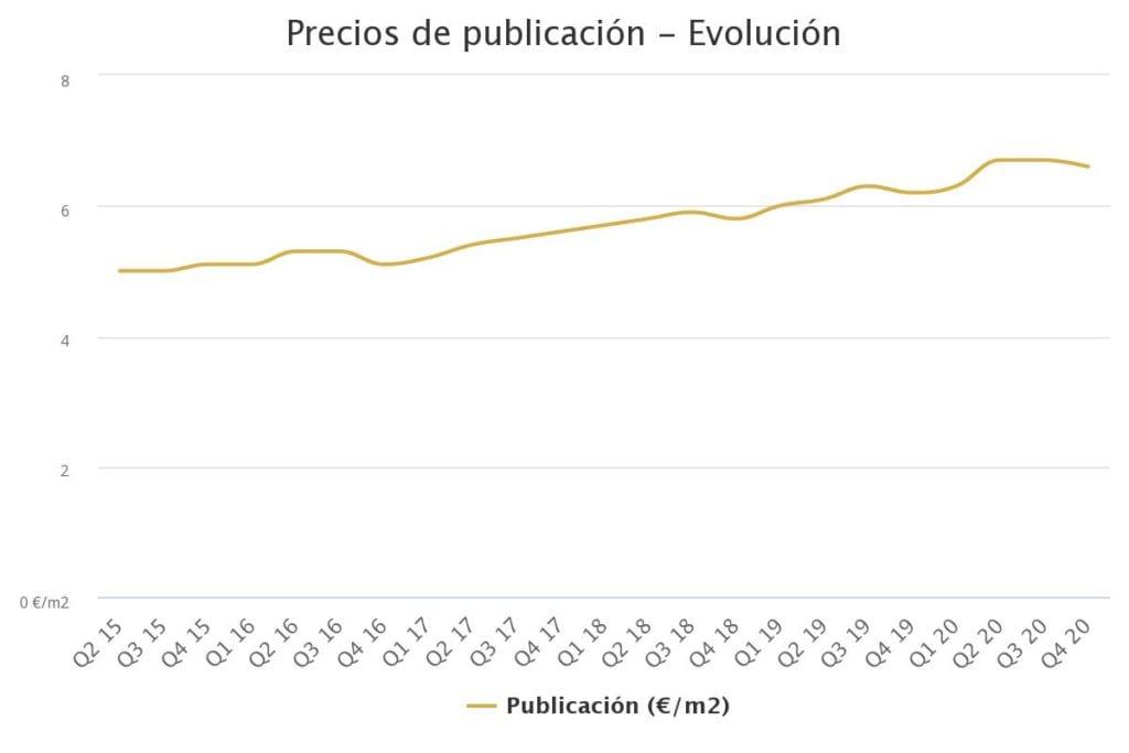 precios de publicacin ev 8