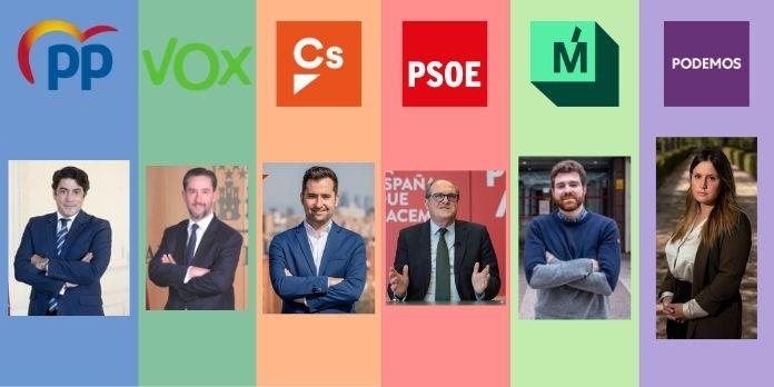 Podcast Especial elecciones Madrid: Las propuestas de Vivienda de los partidos