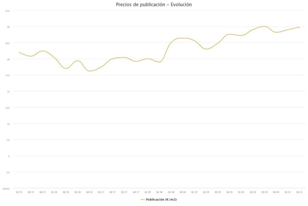 precios de publicacin ev 49