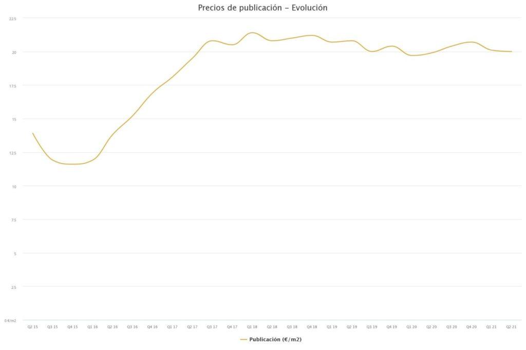 precios de publicacin ev 5 1