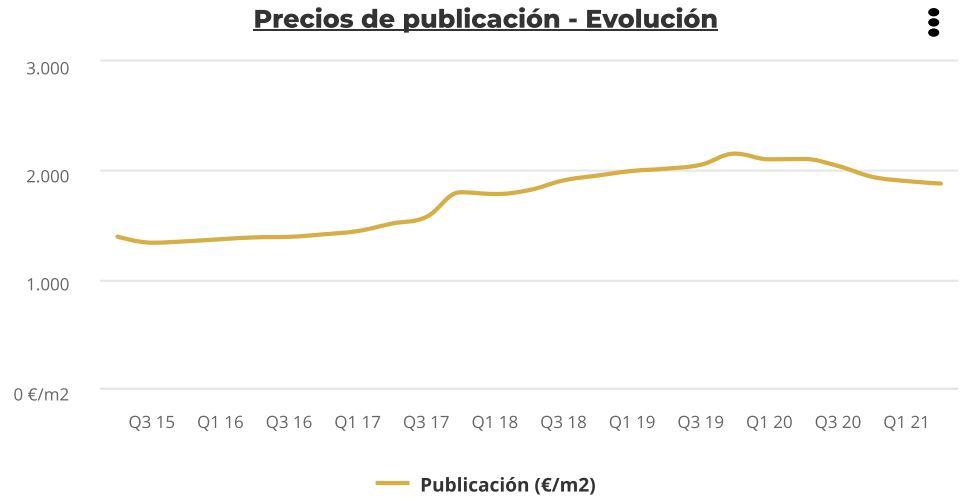 precios publicacion amposta