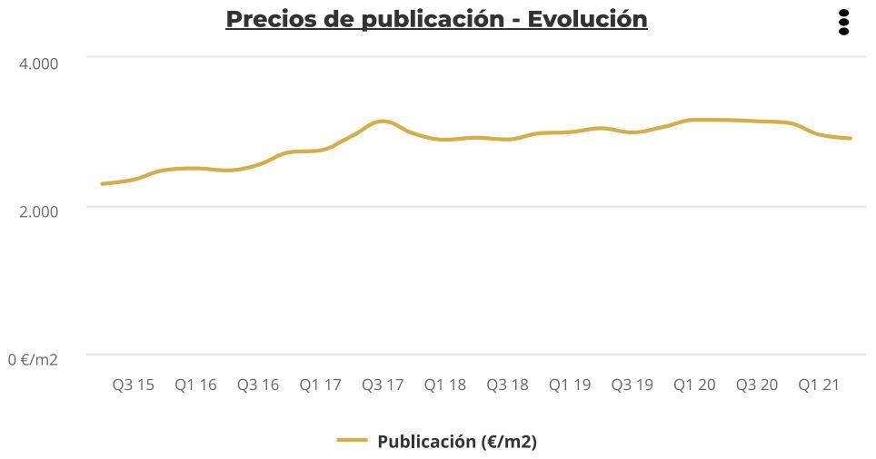 precios publicacion can baro